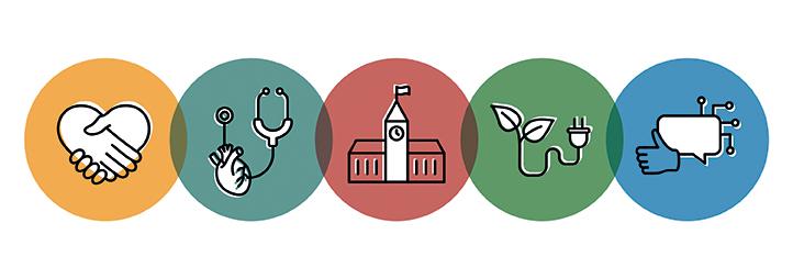 cinq priorités illustrées