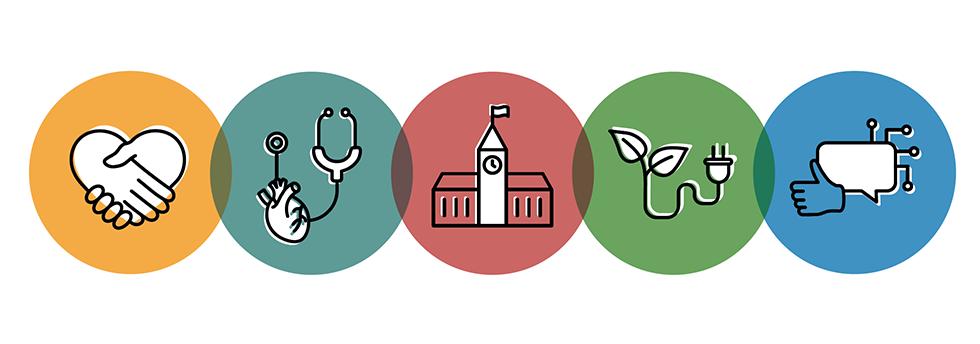 priorités de recherche de la Faculté des sciences sociales représentées par 5 icônes circulaires colorées