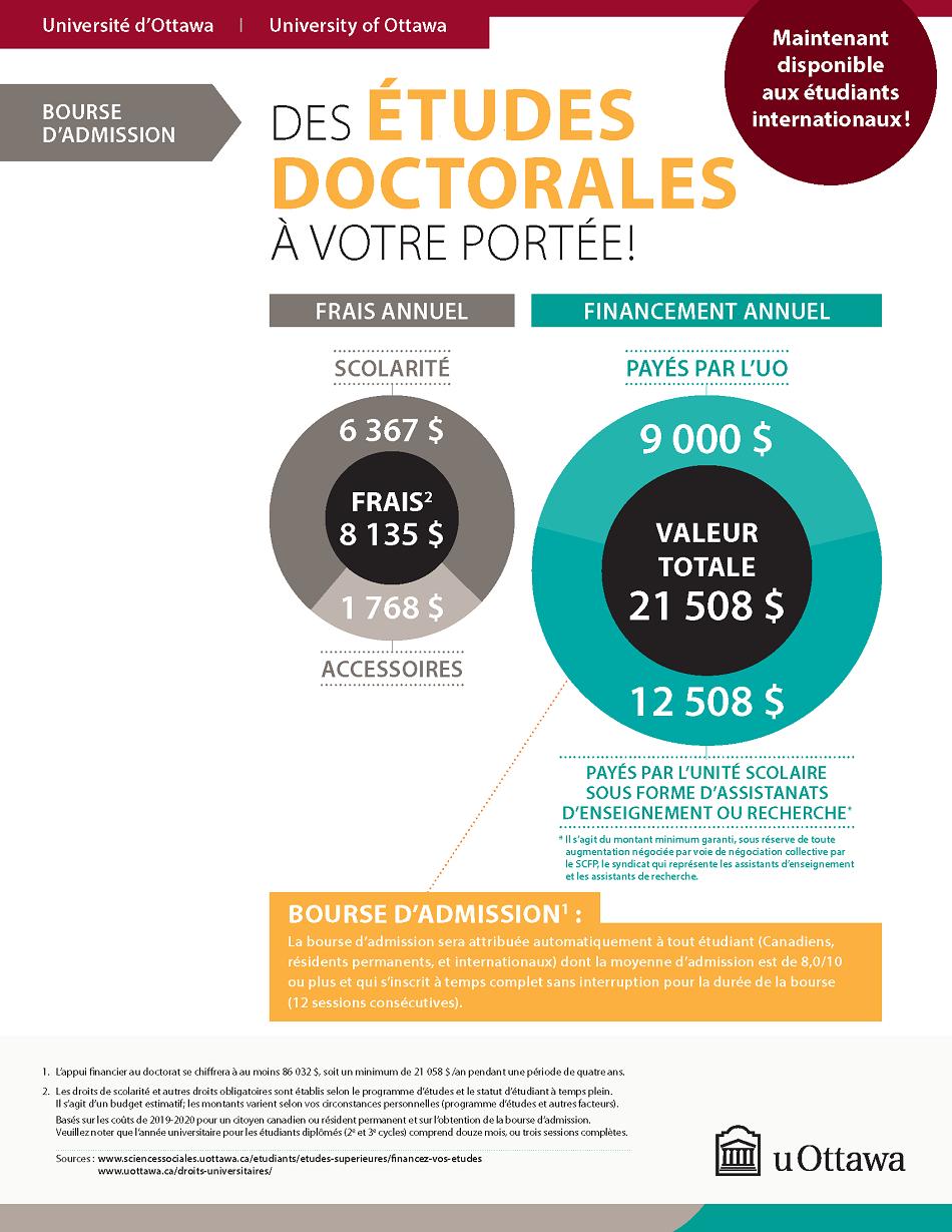 graphique bourses doctorat