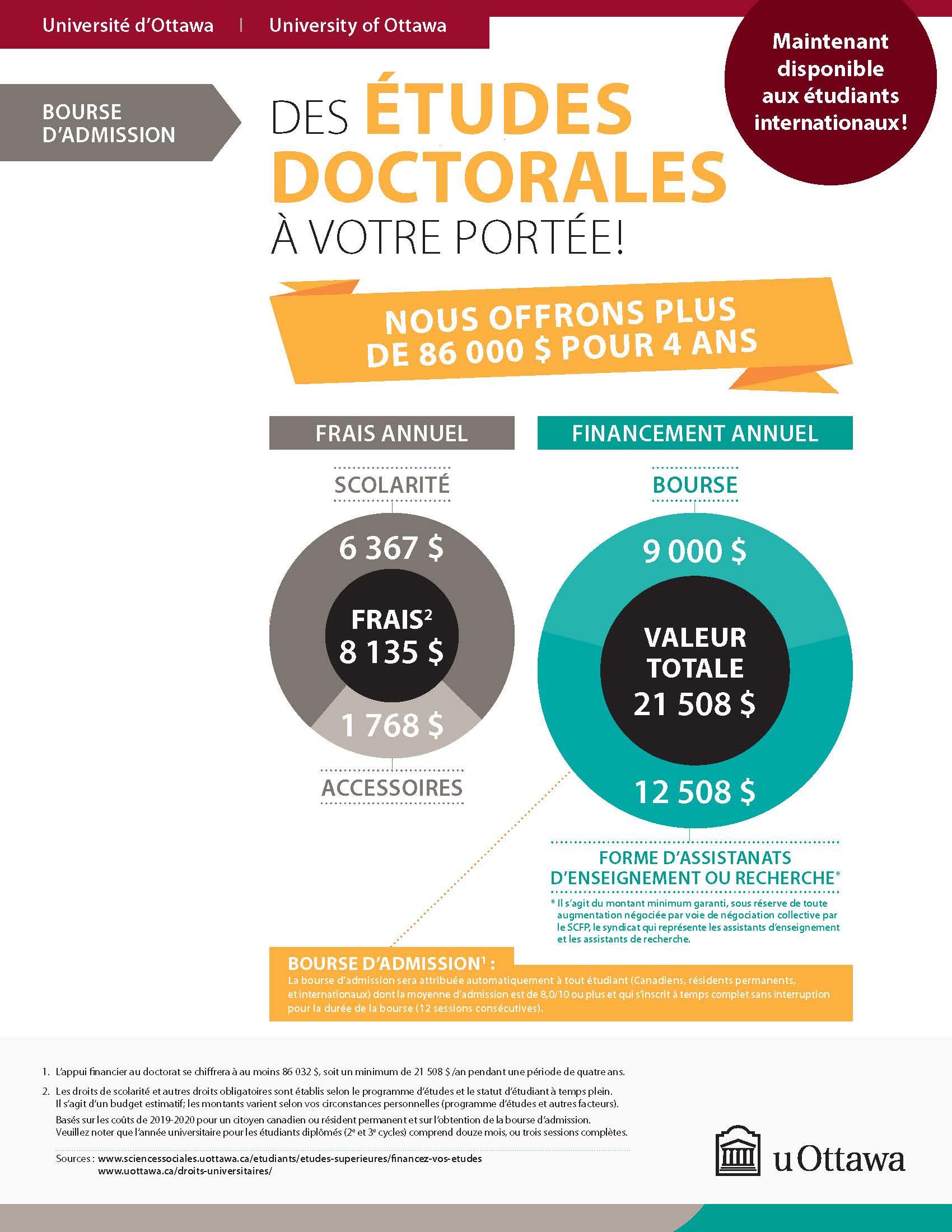 graphique bourse doctorat français